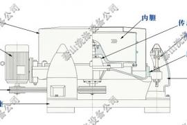 工业脱水机,离心脱水机结构图